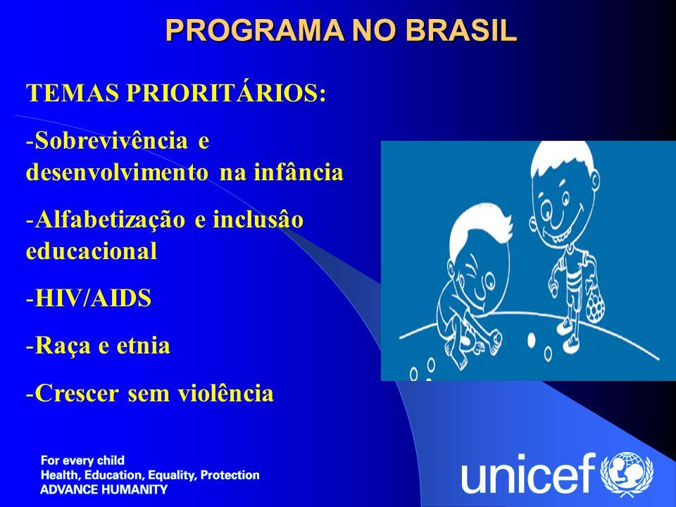 PROGRAMA NO BRASIL TEMAS PRIORITÁRIOS: -Sobrevivência e desenvolvimento na infância -Alfabetização e inclusâo educacional -HIV/AIDS -Raça e etnia -Cre