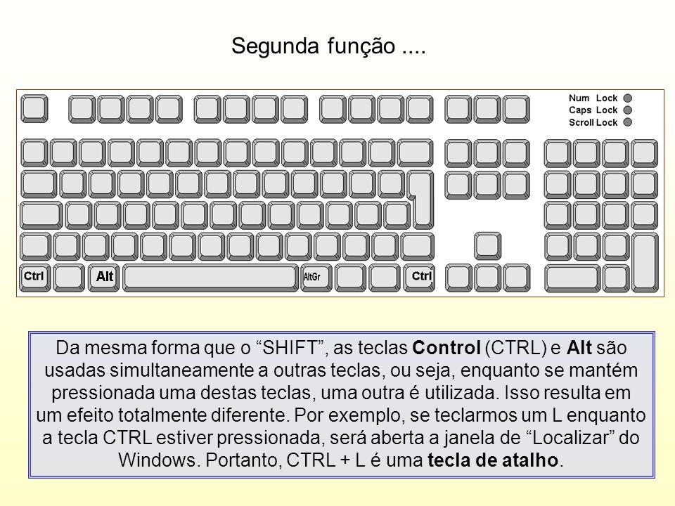 Segunda função.... Da mesma forma que o SHIFT, as teclas Control (CTRL) e Alt são usadas simultaneamente a outras teclas, ou seja, enquanto se mantém