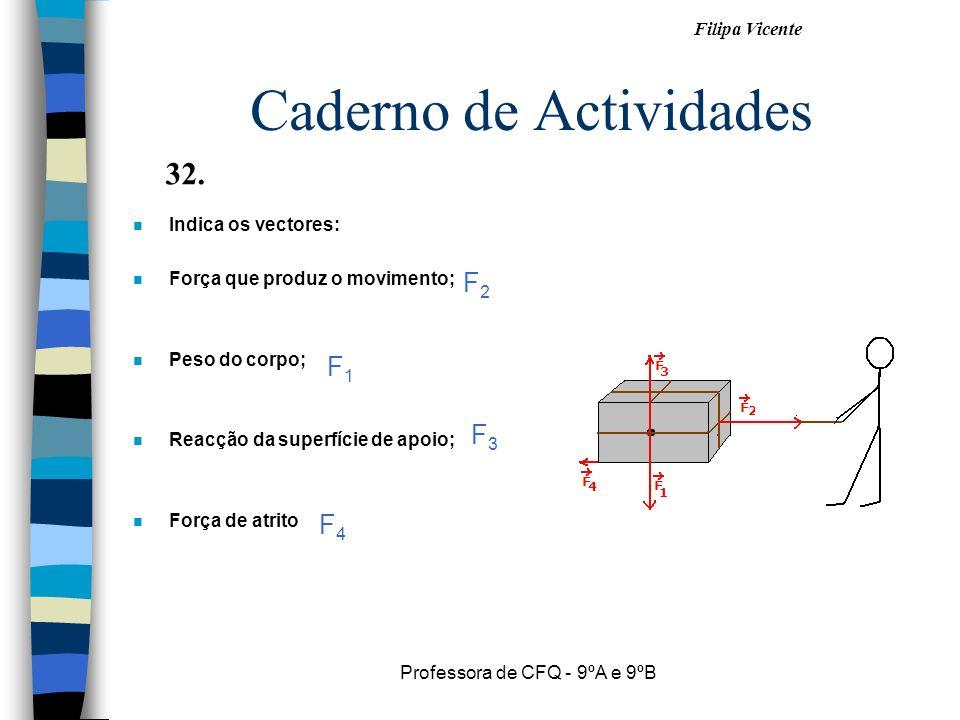 Filipa Vicente Professora de CFQ - 9ºA e 9ºB Caderno de Actividades nInIndica os vectores: nFnForça que produz o movimento; nPnPeso do corpo; nRnReacç