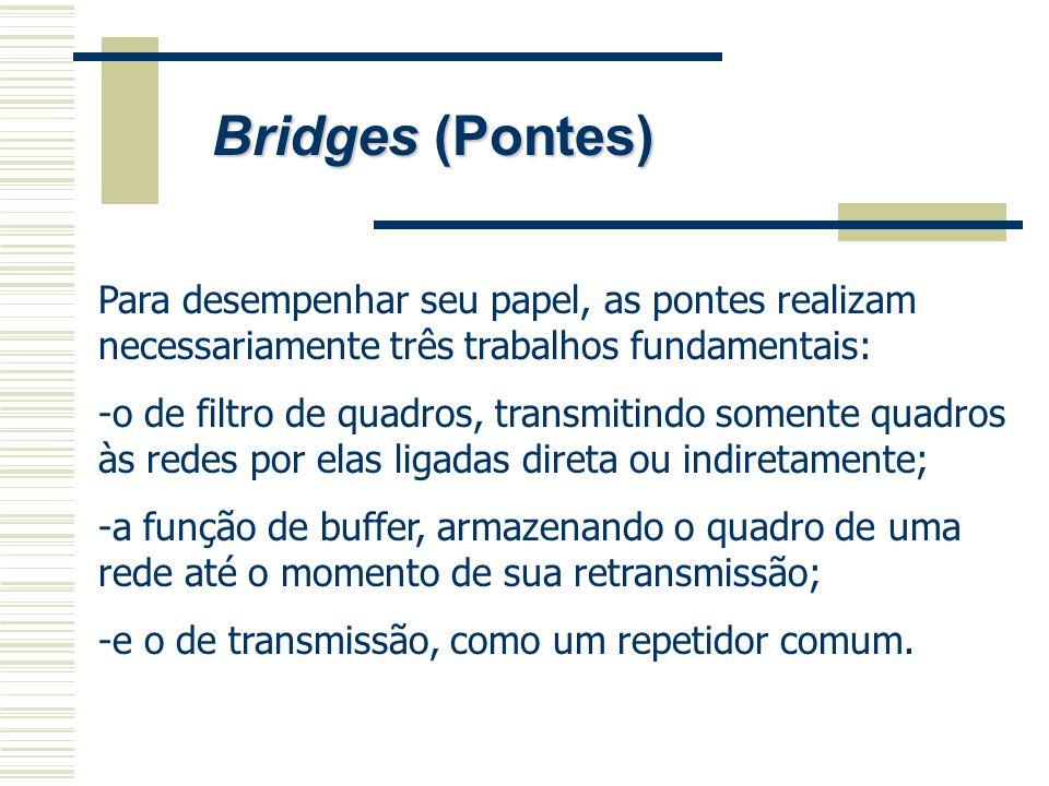 Para desempenhar seu papel, as pontes realizam necessariamente três trabalhos fundamentais: -o de filtro de quadros, transmitindo somente quadros às r
