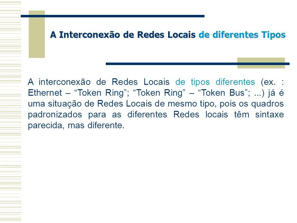 A interconexão de Redes Locais de tipos diferentes (ex. : Ethernet – Token Ring; Token Ring – Token Bus;...) já é uma situação de Redes Locais de mesm