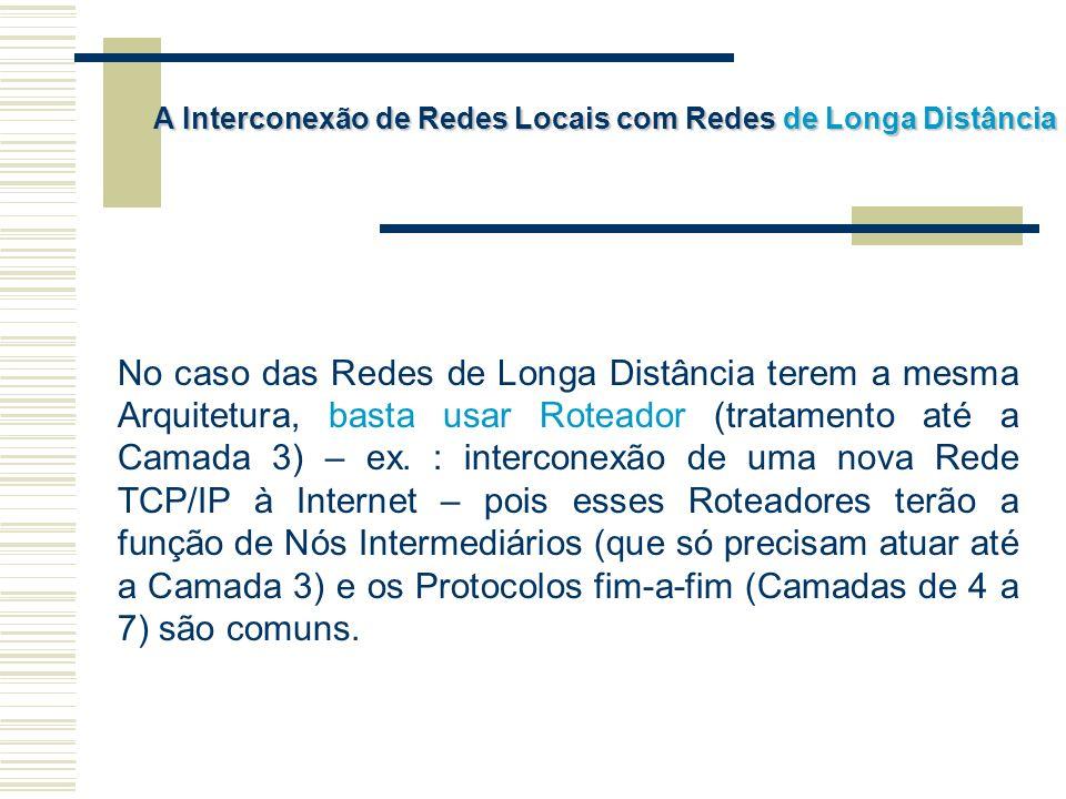 No caso das Redes de Longa Distância terem a mesma Arquitetura, basta usar Roteador (tratamento até a Camada 3) – ex. : interconexão de uma nova Rede