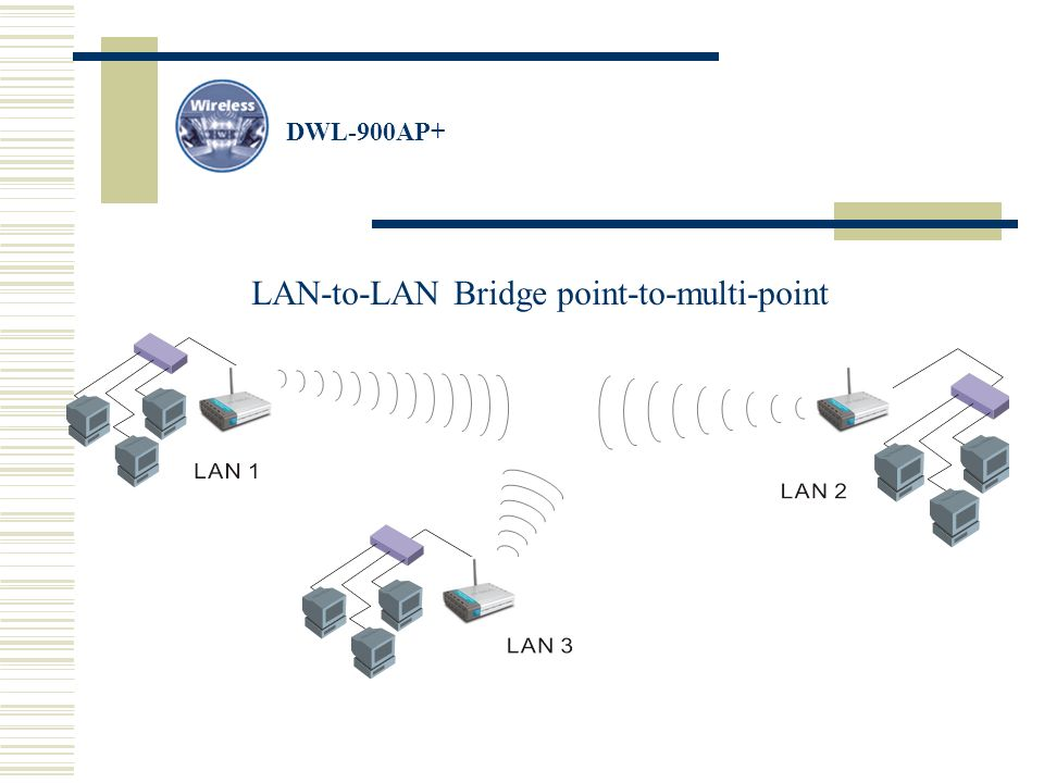 DWL-900AP+ LAN-to-LAN Bridge point-to-multi-point