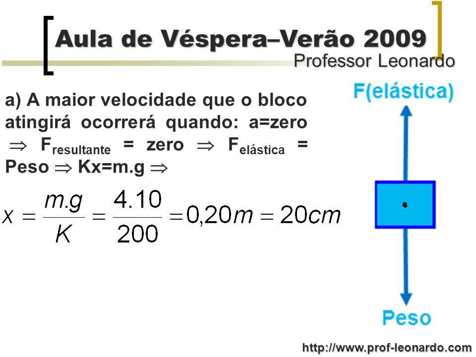 Professor Leonardo Aula de Véspera–Verão 2009 http://www.prof-leonardo.com a) A maior velocidade que o bloco atingirá ocorrerá quando: a=zero F result