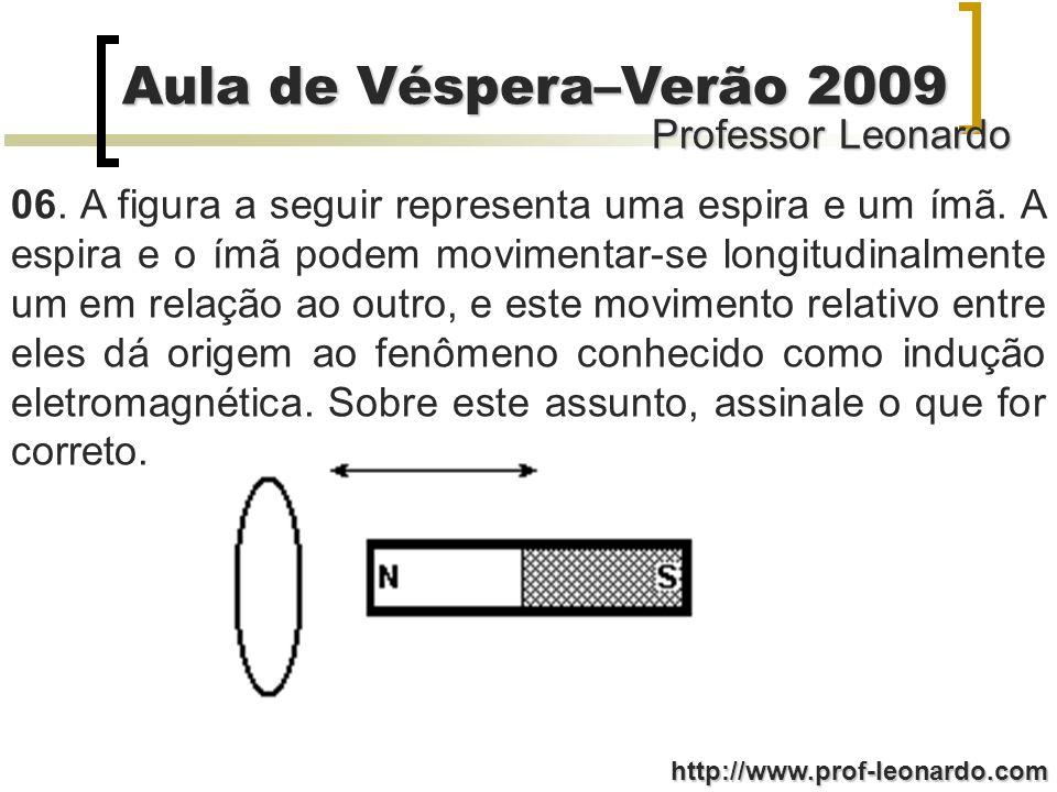 Professor Leonardo Aula de Véspera–Verão 2009 http://www.prof-leonardo.com 06. A figura a seguir representa uma espira e um ímã. A espira e o ímã pode