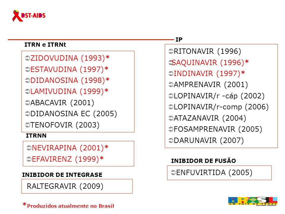Recomendações de tratamento não inclui o objetivo prevenção da transmissão Contagem de CD4 Brasil 2010 OMS 2006 EACS 2007 DHHS 2008 IAS 2008 França 2009 Reino Unido 2008 <200Tratar TARV recomendada sem demora.