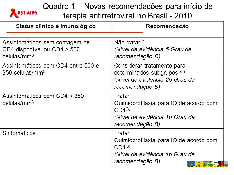 Quadro 1 – Novas recomendações para início de terapia antirretroviral no Brasil - 2010 Status clínico e imunológicoRecomendação Assintomáticos sem con