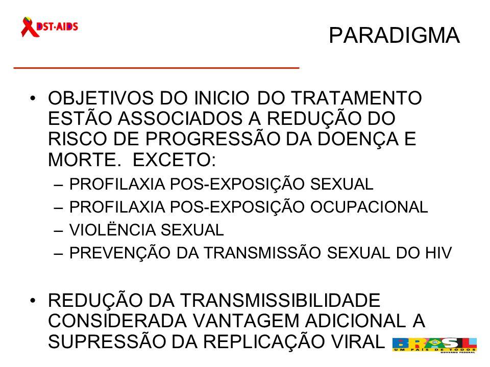 EVIDÊNCIAS DE TRANSMISSÃO SEXUAL ENTRE CASAIS SORODISCORDANTES ESTUDO LONGITUDINAL ESPANHOL ENTRE 1991-2003 ENVOLVENDO 393 CASAIS SORODISCORDANTES NÃO IDENTIFICOU TRANSMISSÃO QUANDO FOI USADO TARV, MAS SEM TARV A TAXA CUMULATIVA DE TRANSMISSÃO FOI 8.6% ESTUDO EM TAIWAN DE 1984 A 2002, ESTIMOU UMA QUEDA DE 53% NA TAXA DE TRANSMISSÃO APÓS A INTRODUÇÃO DA TARV ESTUDOS EM UGANDA, RWANDA E ZAMBIA: GRANDES COORTES CASAIS SORODISCORDANTES CONFIRMAM QUE TRATAMENTO REDUZ O RISCO DE TRANSMISSÃO COORTE DE 145 PACIENTES EM TARV COM CV INDETECTÁVEL (<40 CÓPIAS): 7 PACIENTES (5%) TINHAM CV DETECTÁVEL NO SÊMEN (AIDS, 2008 LETTER) Crepaz N, Hart TA, Marks G.