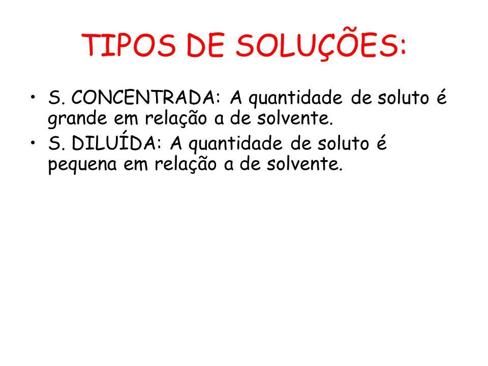 SOLUÇÃO: SOLUÇÃO SOLVENTE + SOLUTO. ( ÁGUA ) + ( Qq SUBSTÂNCIA ) Ex.: NaCl ( sal de cozinha )