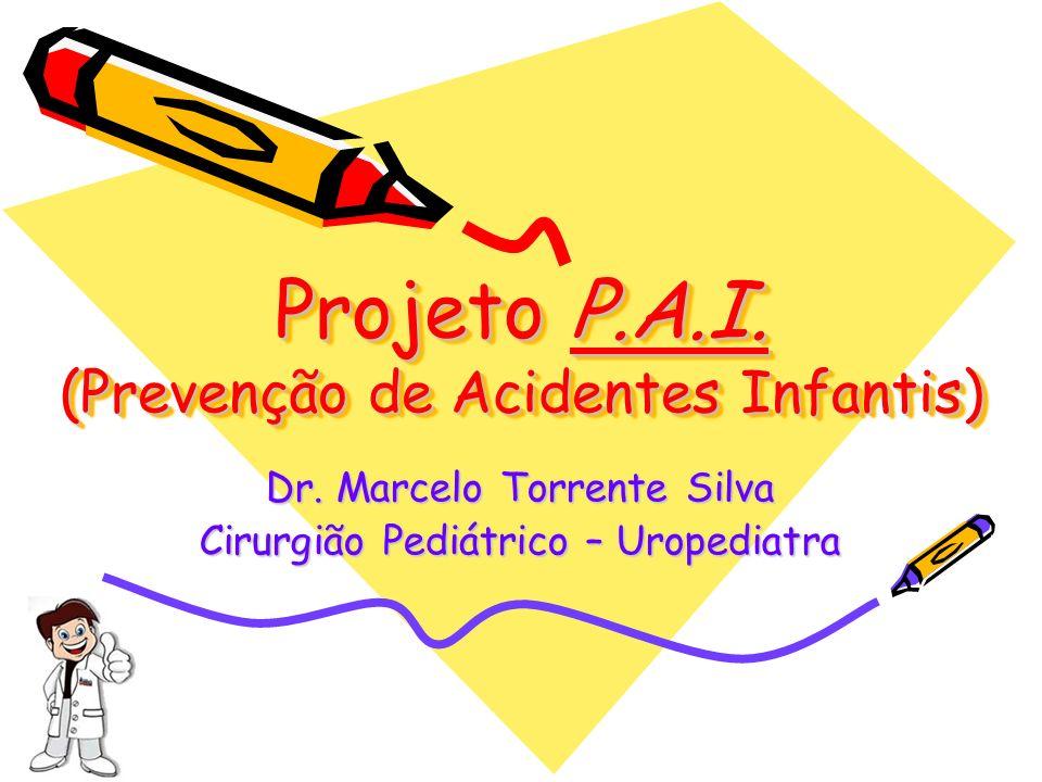 Projeto P.A.I. (Prevenção de Acidentes Infantis) Dr. Marcelo Torrente Silva Cirurgião Pediátrico – Uropediatra