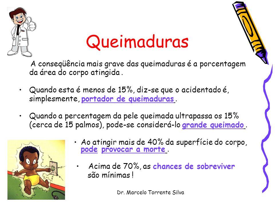 Dr. Marcelo Torrente Silva Queimaduras A conseqüência mais grave das queimaduras é a porcentagem da área do corpo atingida. Quando esta é menos de 15%