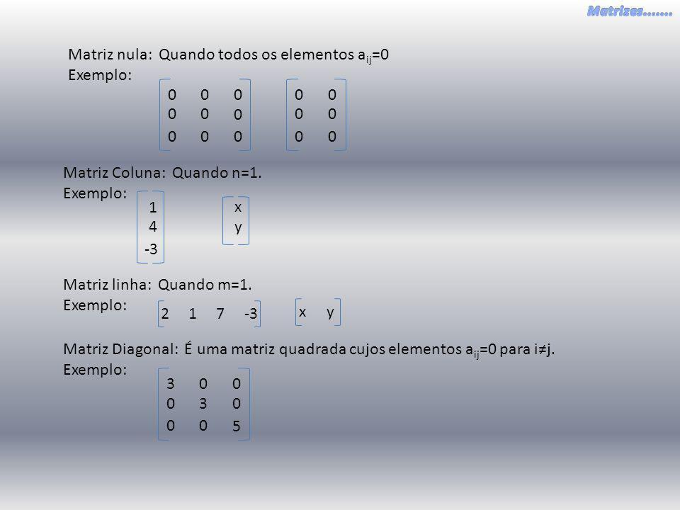 Matriz nula: Quando todos os elementos a ij =0 Exemplo: 00 0 000 00 0 00 00 00 Matriz linha: Quando m=1. Exemplo: 4 1 -3 y x 172 yx Matriz Coluna: Qua