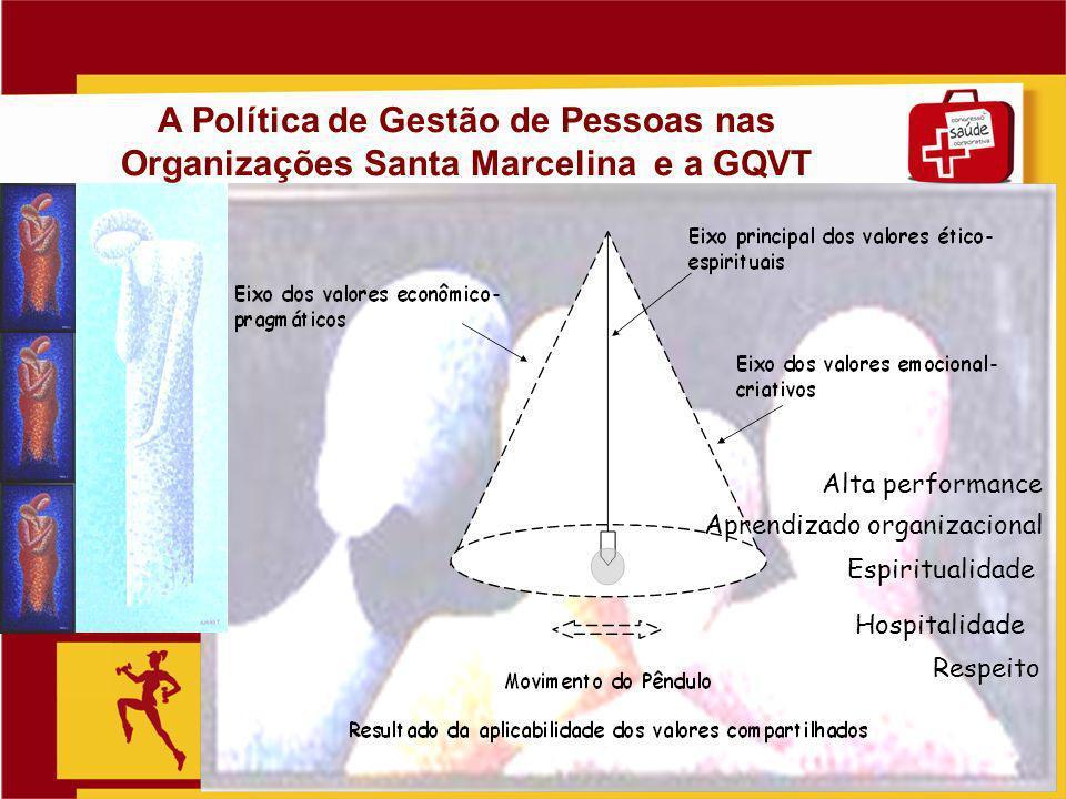 Slide 12 A Política de Gestão de Pessoas nas Organizações Santa Marcelina e a GQVT Espiritualidade Respeito Hospitalidade Alta performance Aprendizado