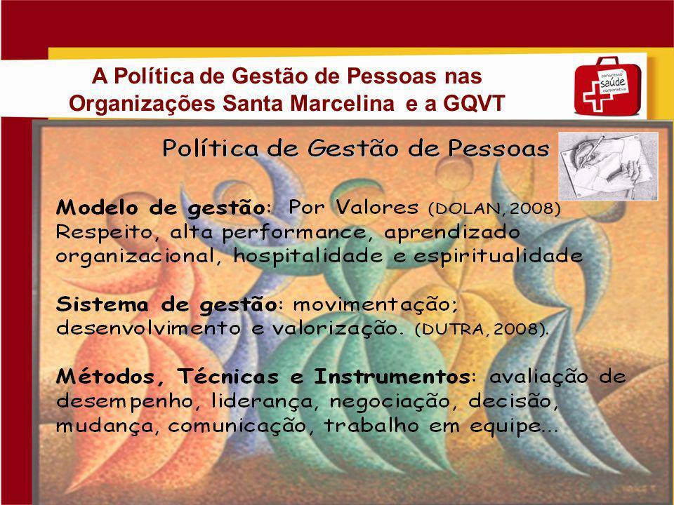 Slide 13 A Política de Gestão de Pessoas nas Organizações Santa Marcelina e a GQVT