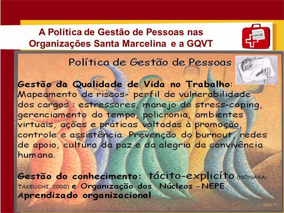 Slide 14 A Política de Gestão de Pessoas nas Organizações Santa Marcelina e a GQVT