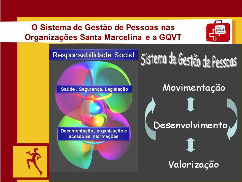 Slide 15 O Sistema de Gestão de Pessoas nas Organizações Santa Marcelina e a GQVT