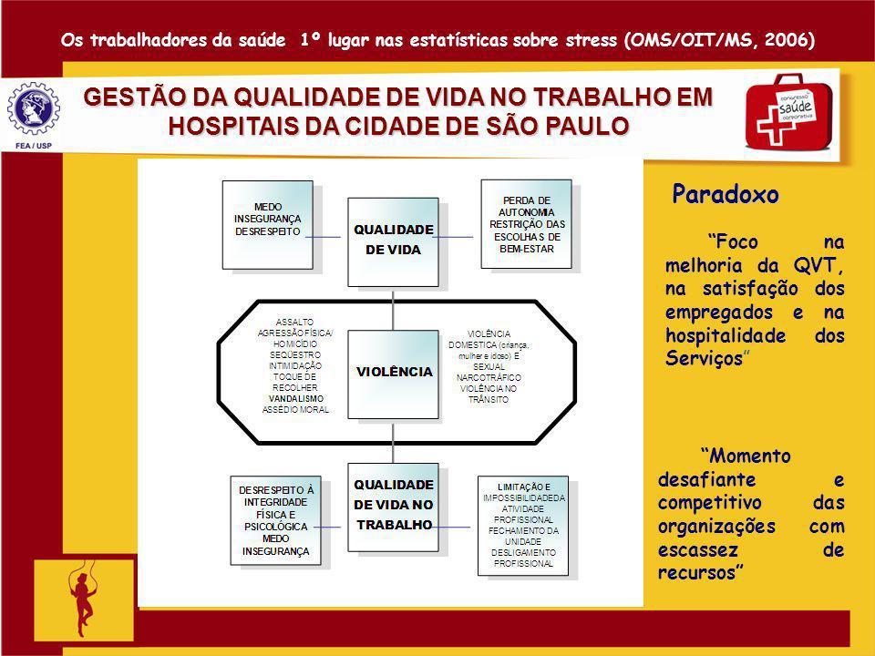 Clique para editar o estilo do título mestre Slide 2 GESTÃO DA QUALIDADE DE VIDA NO TRABALHO EM HOSPITAIS DA CIDADE DE SÃO PAULO Os trabalhadores da s