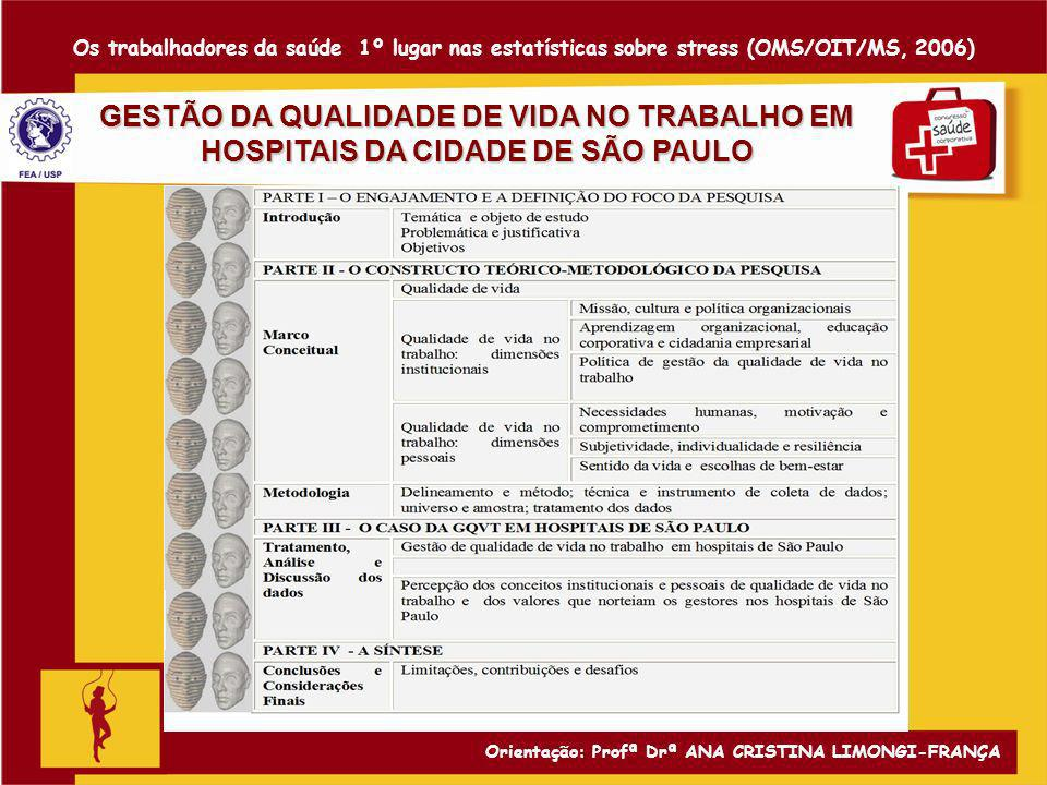 Clique para editar o estilo do título mestre Slide 3 GESTÃO DA QUALIDADE DE VIDA NO TRABALHO EM HOSPITAIS DA CIDADE DE SÃO PAULO Orientação: Profª Drª