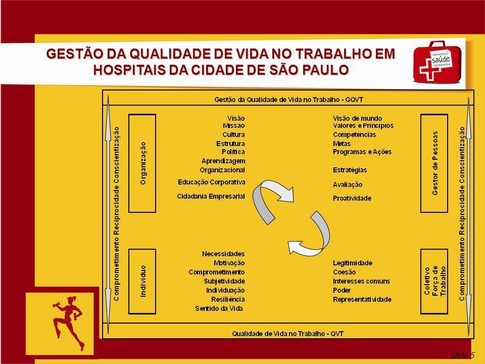 Slide 5 GESTÃO DA QUALIDADE DE VIDA NO TRABALHO EM HOSPITAIS DA CIDADE DE SÃO PAULO