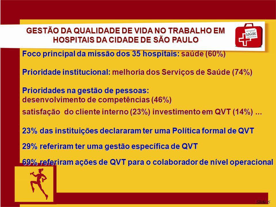 Slide 6 Foco principal da missão dos 35 hospitais: saúde (60%) Prioridade institucional: melhoria dos Serviços de Saúde (74%) Prioridades na gestão de