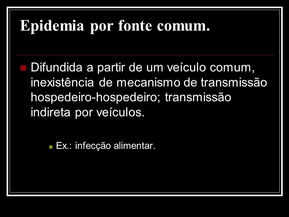 Epidemia por fonte comum. Difundida a partir de um veículo comum, inexistência de mecanismo de transmissão hospedeiro-hospedeiro; transmissão indireta
