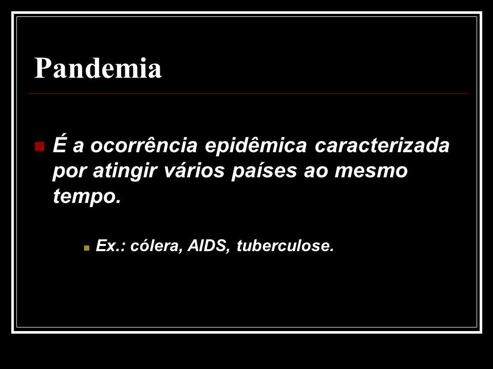 Pandemia É a ocorrência epidêmica caracterizada por atingir vários países ao mesmo tempo. Ex.: cólera, AIDS, tuberculose.