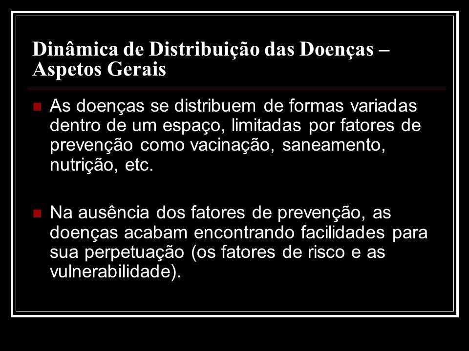 Dinâmica de Distribuição das Doenças – Aspetos Gerais As doenças se distribuem de formas variadas dentro de um espaço, limitadas por fatores de preven