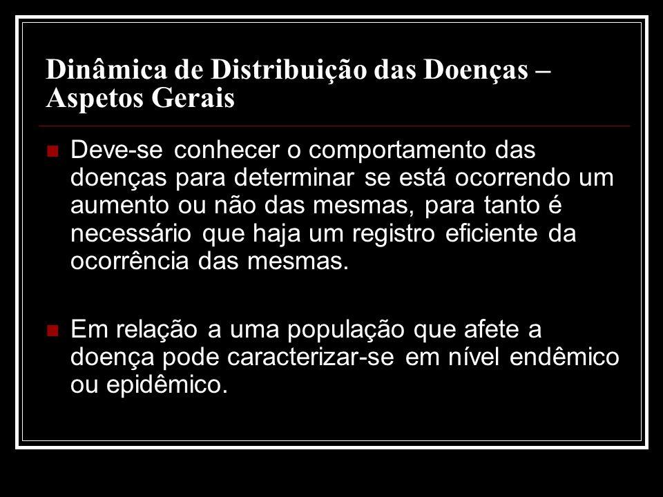 Dinâmica de Distribuição das Doenças – Aspetos Gerais Deve-se conhecer o comportamento das doenças para determinar se está ocorrendo um aumento ou não