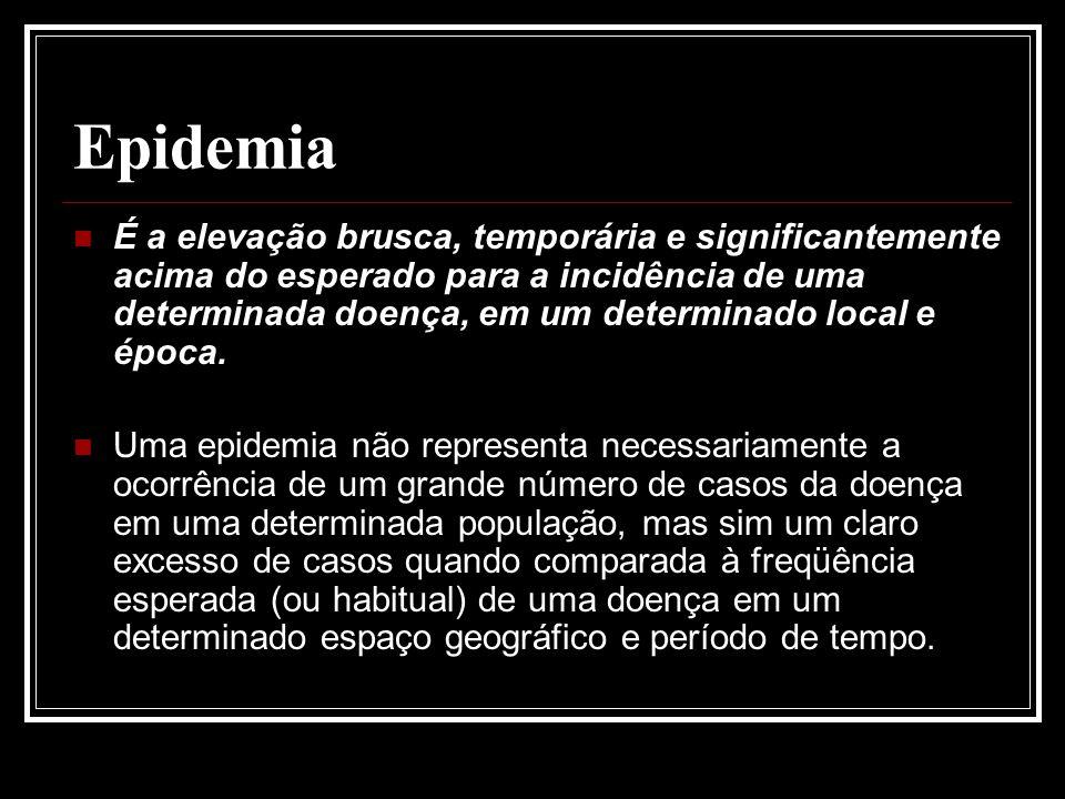 Epidemia É a elevação brusca, temporária e significantemente acima do esperado para a incidência de uma determinada doença, em um determinado local e época.