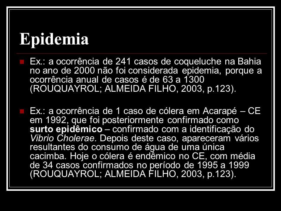 Epidemia Ex.: a ocorrência de 241 casos de coqueluche na Bahia no ano de 2000 não foi considerada epidemia, porque a ocorrência anual de casos é de 63