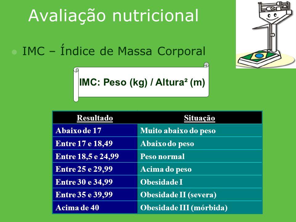 Avaliação nutricional IMC – Índice de Massa Corporal ResultadoSituação Abaixo de 17Muito abaixo do peso Entre 17 e 18,49Abaixo do peso Entre 18,5 e 24