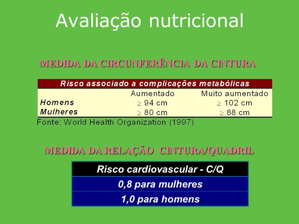 Avaliação nutricional MEDIDA DA CIRCUNFERÊNCIA DA CINTURA MEDIDA DA RELAÇÃO CINTURA/QUADRIL Risco cardiovascular - C/Q 0,8 para mulheres 1,0 para home