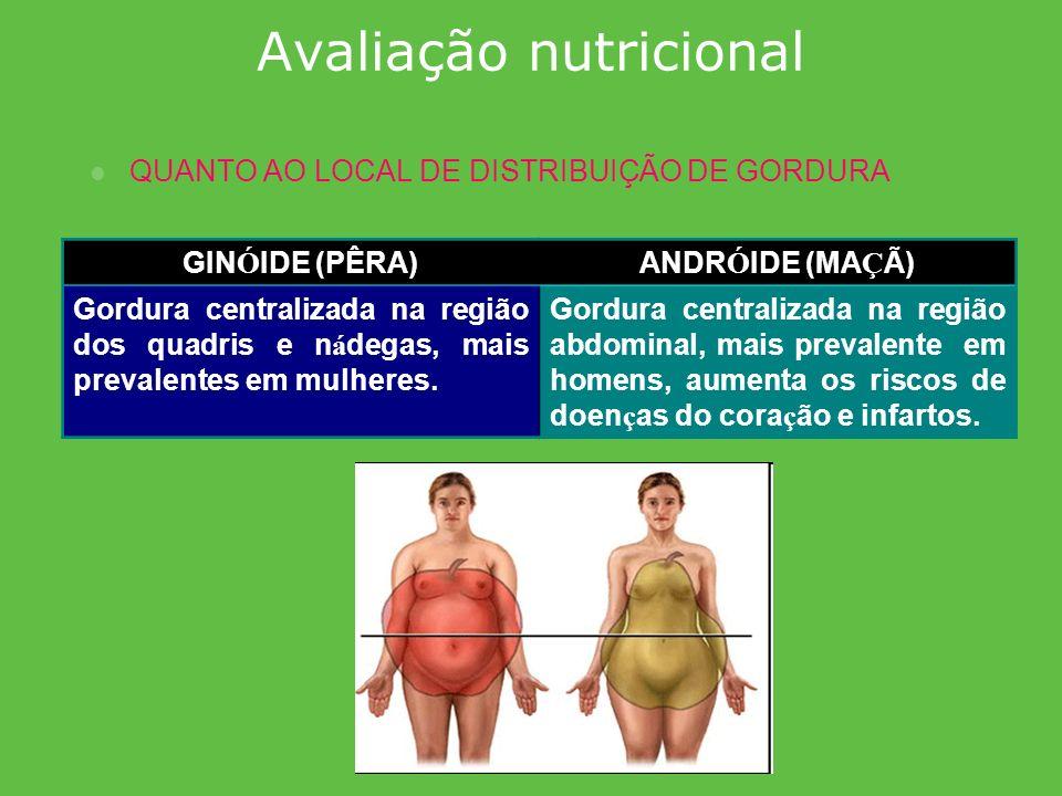 Avaliação nutricional QUANTO AO LOCAL DE DISTRIBUIÇÃO DE GORDURA GIN Ó IDE (PÊRA)ANDR Ó IDE (MA Ç Ã) Gordura centralizada na região dos quadris e n á