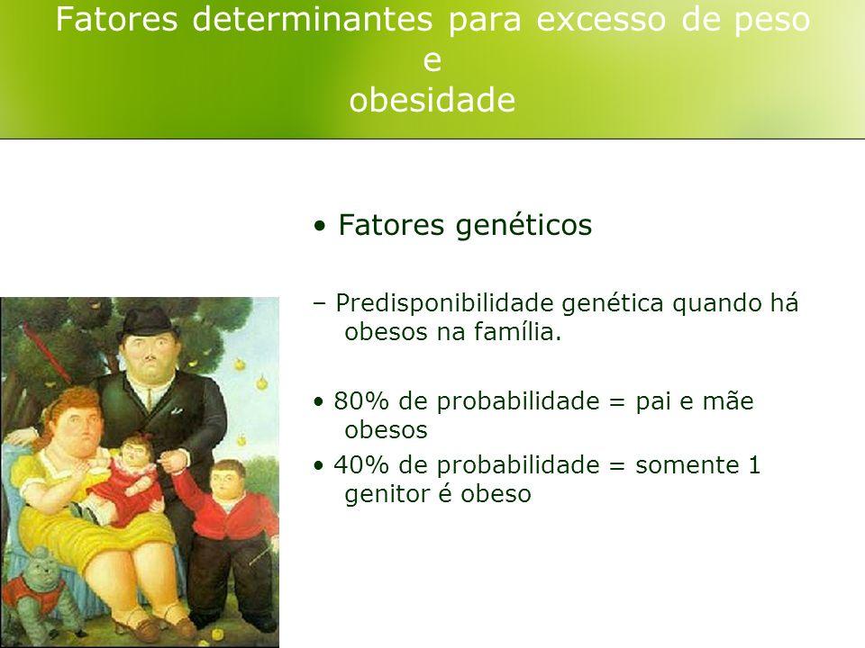 Fatores genéticos – Predisponibilidade genética quando há obesos na família. 80% de probabilidade = pai e mãe obesos 40% de probabilidade = somente 1
