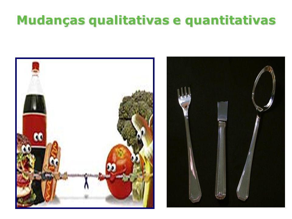 Mudanças qualitativas e quantitativas