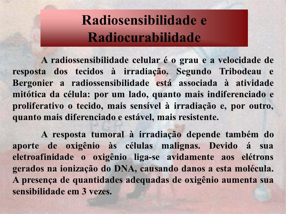 Radiosensibilidade e Radiocurabilidade A radiossensibilidade celular é o grau e a velocidade de resposta dos tecidos à irradiação. Segundo Tribodeau e