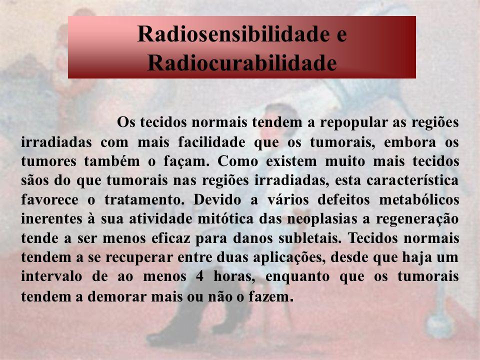 Radiosensibilidade e Radiocurabilidade Os tecidos normais tendem a repopular as regiões irradiadas com mais facilidade que os tumorais, embora os tumo