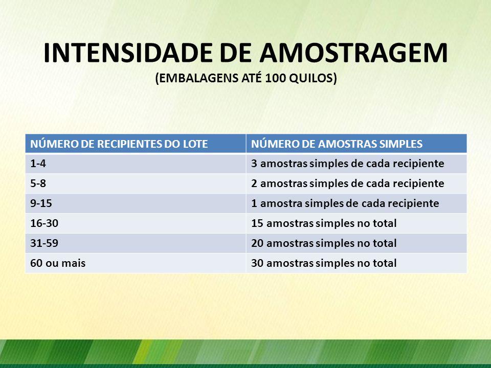 INTENSIDADE DE AMOSTRAGEM (EMBALAGENS ATÉ 100 QUILOS) NÚMERO DE RECIPIENTES DO LOTENÚMERO DE AMOSTRAS SIMPLES 1-43 amostras simples de cada recipiente