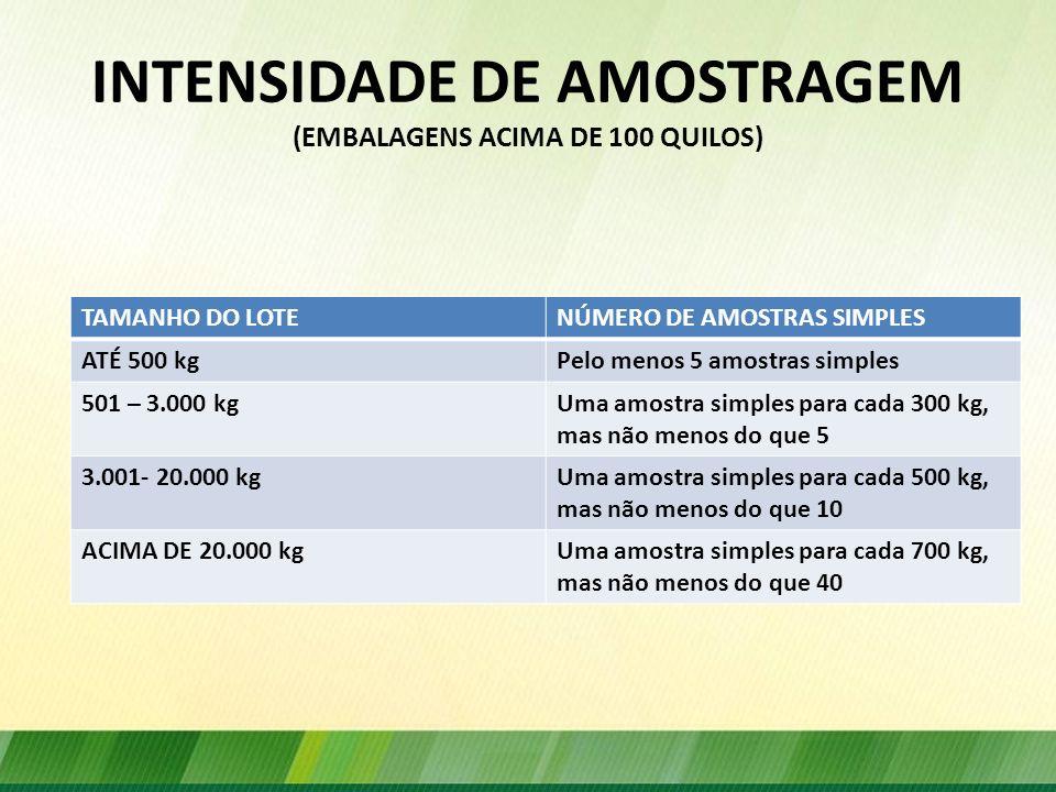 INTENSIDADE DE AMOSTRAGEM (EMBALAGENS ACIMA DE 100 QUILOS) TAMANHO DO LOTENÚMERO DE AMOSTRAS SIMPLES ATÉ 500 kgPelo menos 5 amostras simples 501 – 3.0