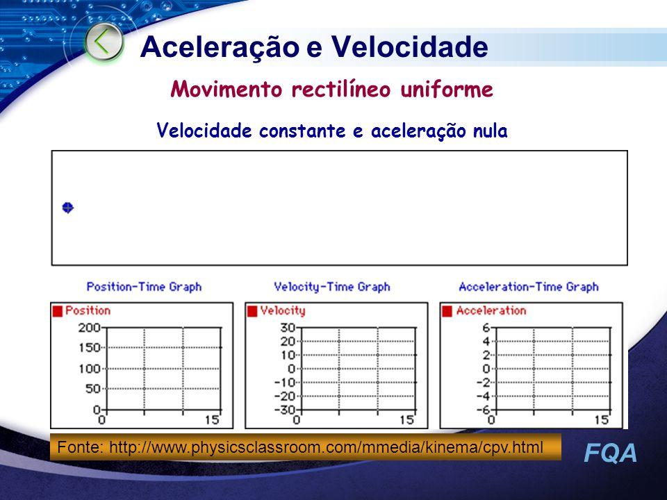 FQA Aceleração e Velocidade Movimento rectilíneo uniforme Velocidade constante e aceleração nula Fonte: http://www.physicsclassroom.com/mmedia/kinema/