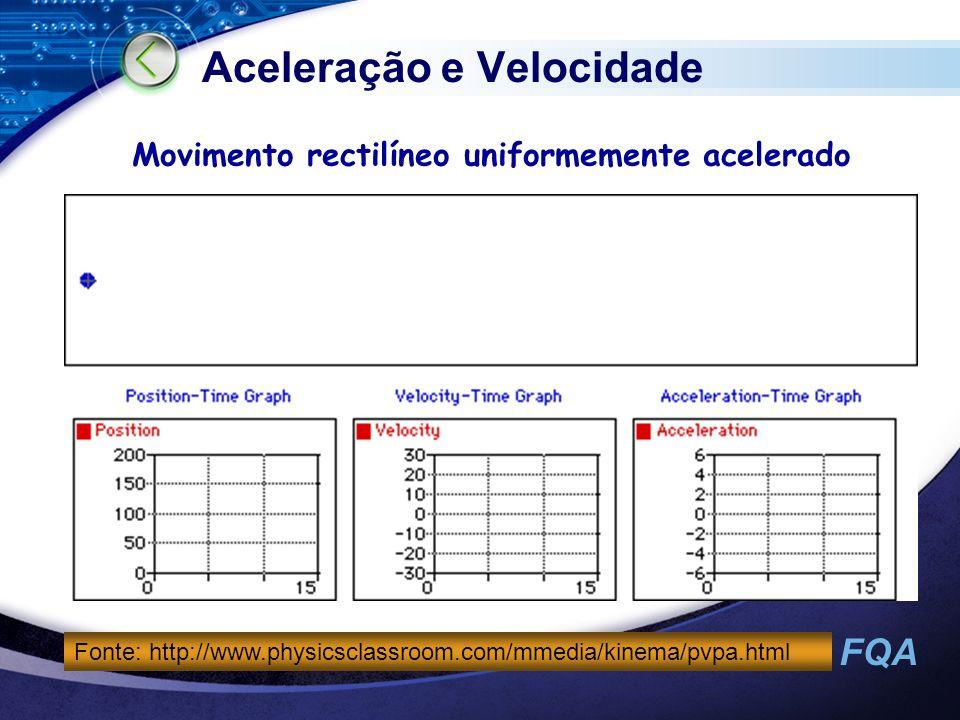 FQA Aceleração e Velocidade Movimento rectilíneo uniformemente acelerado Fonte: http://www.physicsclassroom.com/mmedia/kinema/pvpa.html