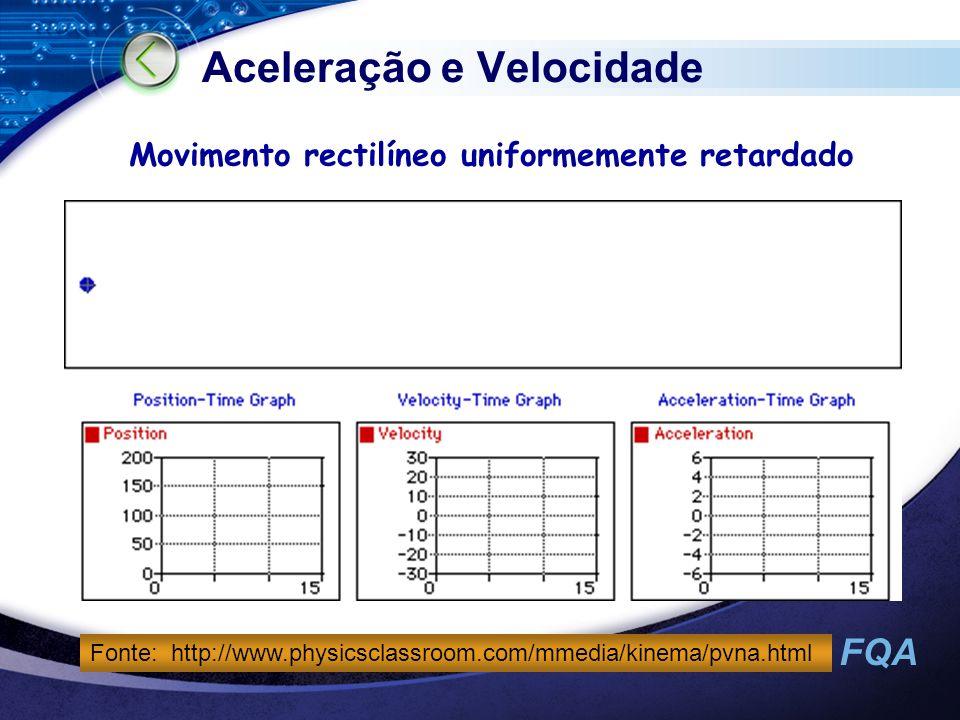 FQA Aceleração e Velocidade Movimento rectilíneo uniformemente retardado Fonte: http://www.physicsclassroom.com/mmedia/kinema/pvna.html