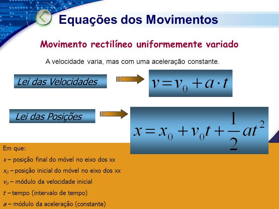 FQA Equações dos Movimentos Movimento rectilíneo uniformemente variado A velocidade varia, mas com uma aceleração constante. Lei das Velocidades Lei d