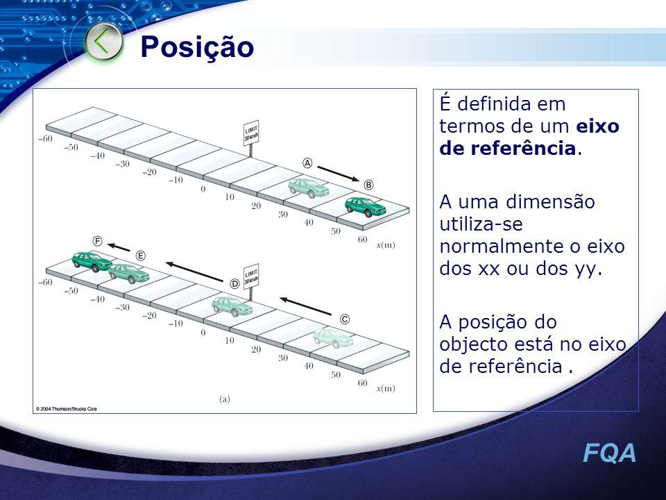 FQA Posição É definida em termos de um eixo de referência. A uma dimensão utiliza-se normalmente o eixo dos xx ou dos yy. A posição do objecto está no