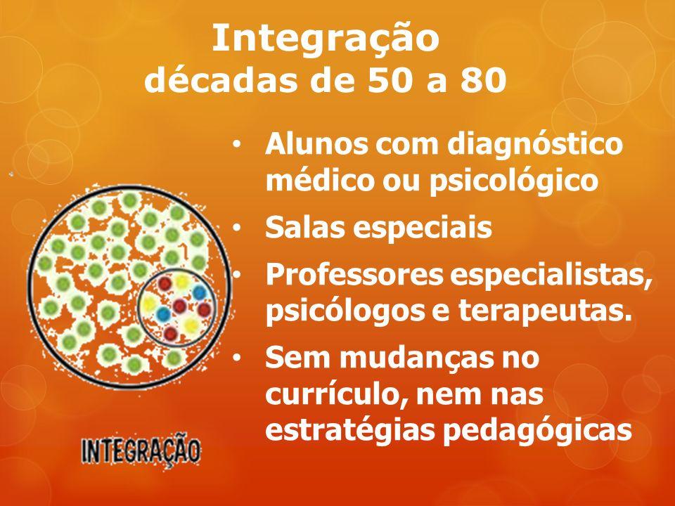 Integração décadas de 50 a 80 Alunos com diagnóstico médico ou psicológico Salas especiais Professores especialistas, psicólogos e terapeutas.