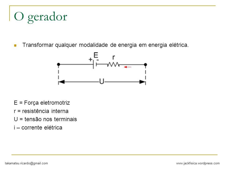 www.jackfisica.wordpress.comtakamatsu.ricardo@gmail.com O gerador Transformar qualquer modalidade de energia em energia elétrica. E = Força eletromotr