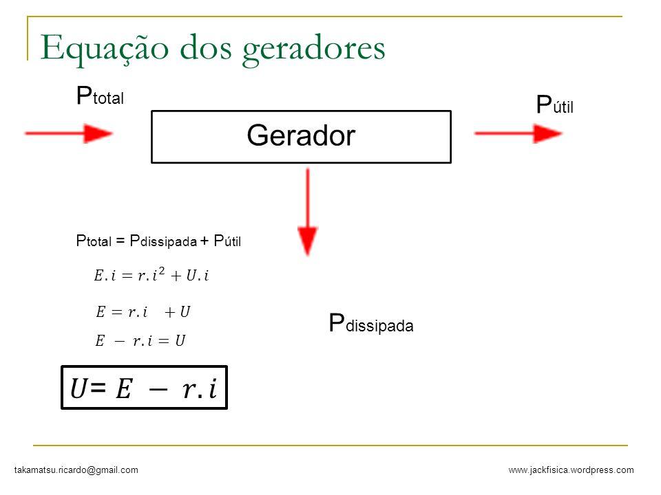 www.jackfisica.wordpress.comtakamatsu.ricardo@gmail.com Equação dos geradores P total P dissipada P útil P total = P dissipada + P útil