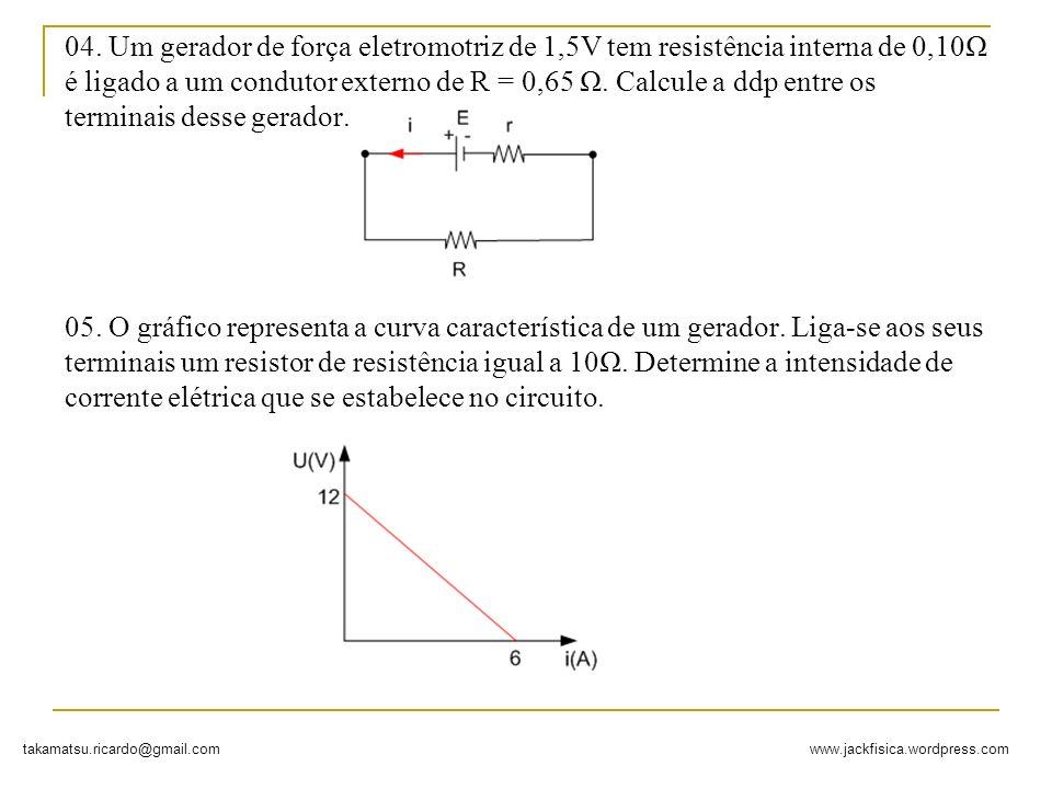 www.jackfisica.wordpress.comtakamatsu.ricardo@gmail.com 04. Um gerador de força eletromotriz de 1,5V tem resistência interna de 0,10Ω é ligado a um co