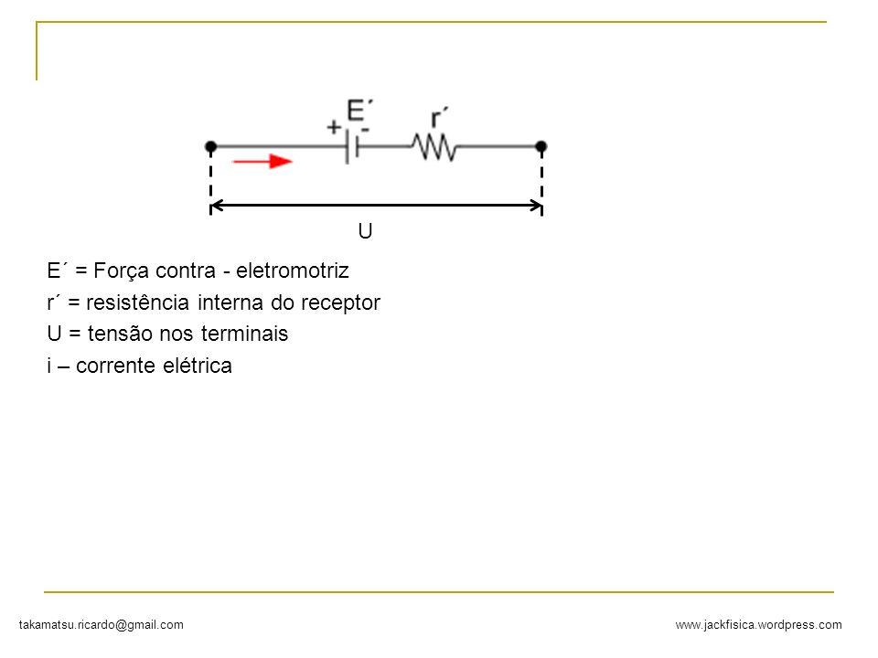 www.jackfisica.wordpress.comtakamatsu.ricardo@gmail.com E´ = Força contra - eletromotriz r´ = resistência interna do receptor U = tensão nos terminais