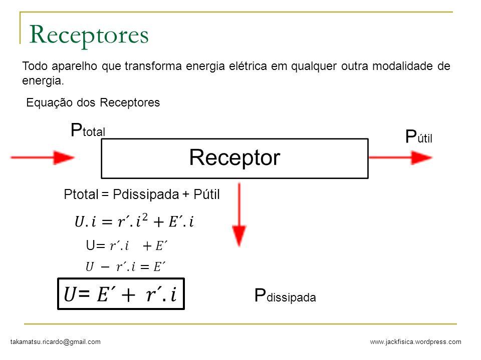 www.jackfisica.wordpress.comtakamatsu.ricardo@gmail.com Receptores Todo aparelho que transforma energia elétrica em qualquer outra modalidade de energ